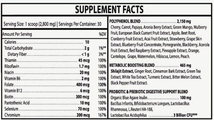 Okinawa Flat Belly Tonic ingredients list