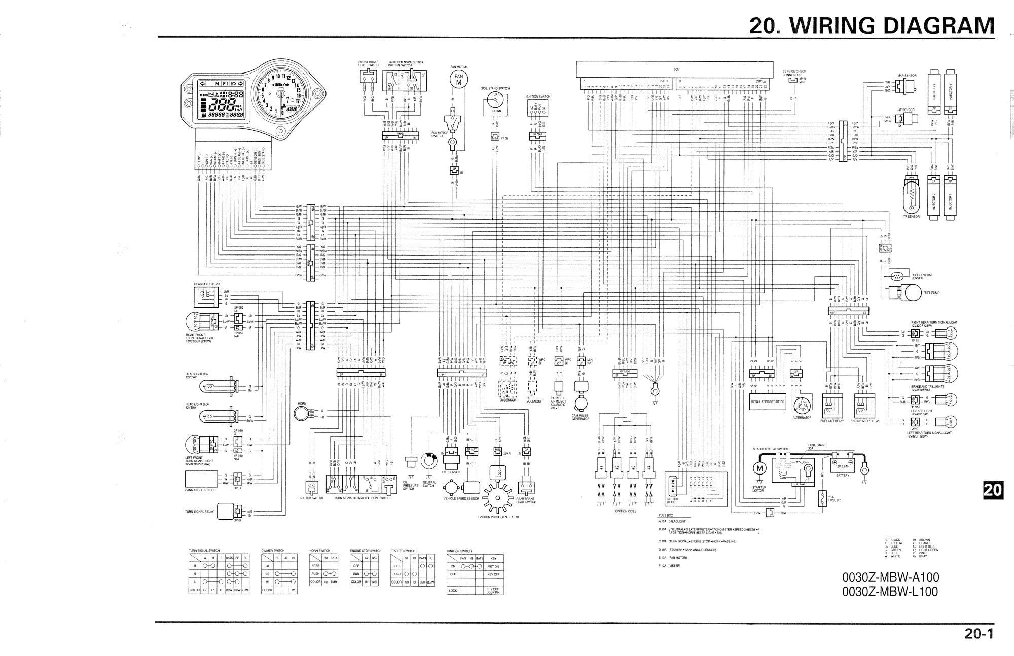 hight resolution of 100 honda cbr 600 f3 wiring 1997 honda cbr600 f3