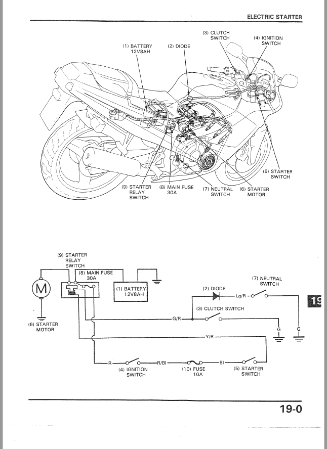 Astra 777 Wiring Diagram Collection Of Wiring Diagram