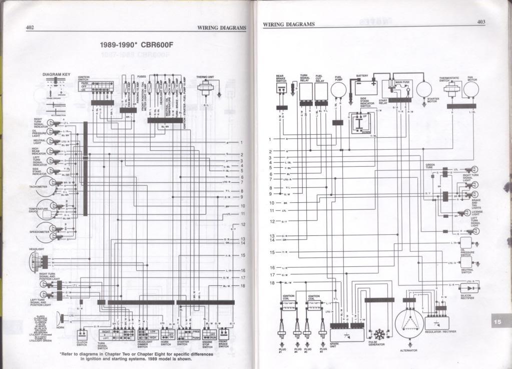 honda cb600f hornet wiring diagram