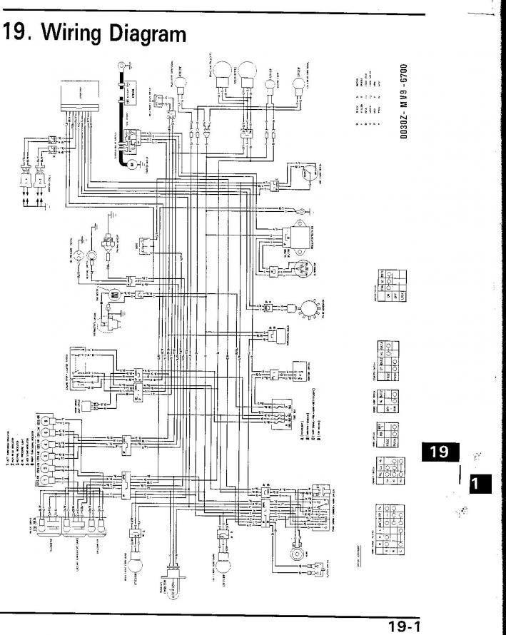 [DIAGRAM] Honda Hornet 2007 Wiring Diagram FULL Version HD