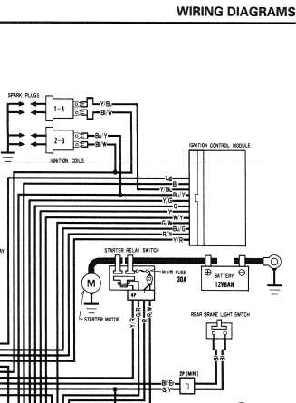 2000 Honda Cbr 600 F4 Wiring Diagram : 36 Wiring Diagram