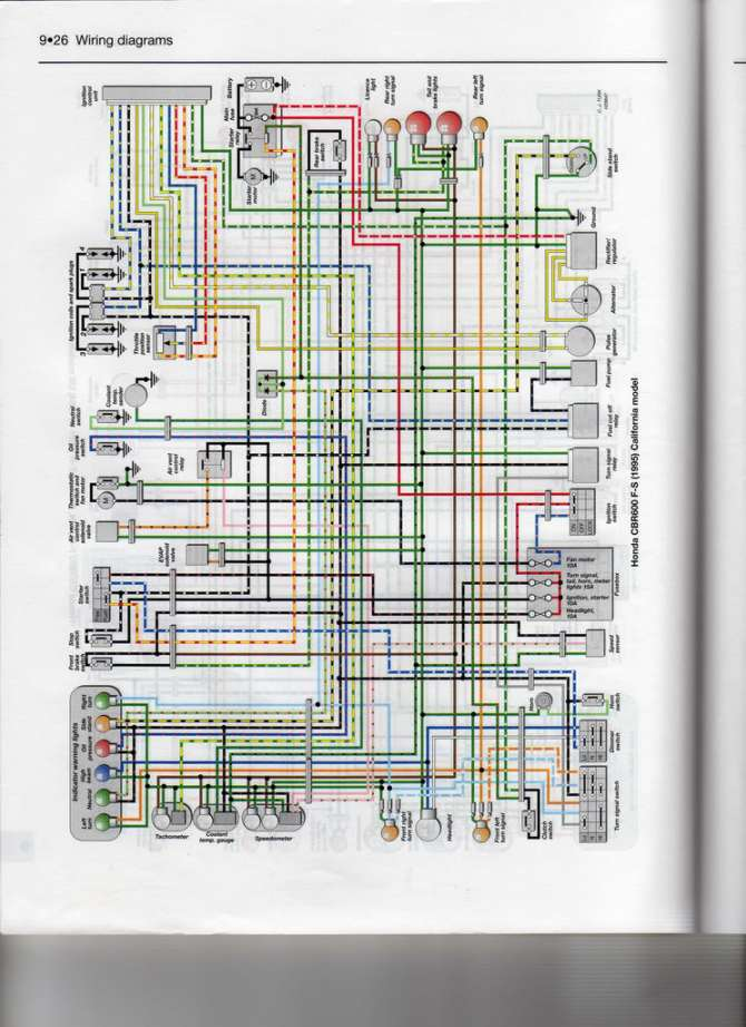 looking for wiring diagram for my f3 r/r and stator  cbr