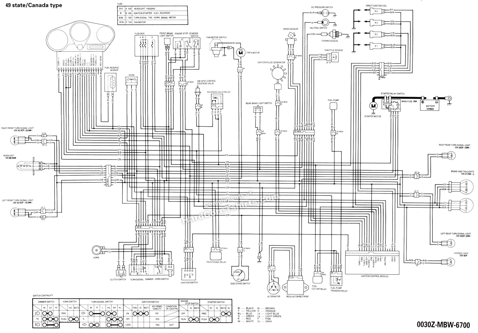 hight resolution of cbr 954rr wiring diagram wiring diagram toolbox 2002 honda cbr 954 wiring diagram honda 954 wiring diagram