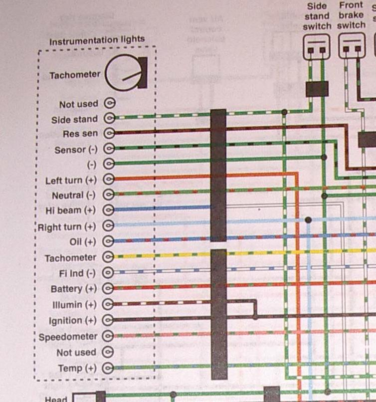 cbr 600 f4i wiring diagram software mac f4 to guage swap help - forum enthusiast forums for honda owners