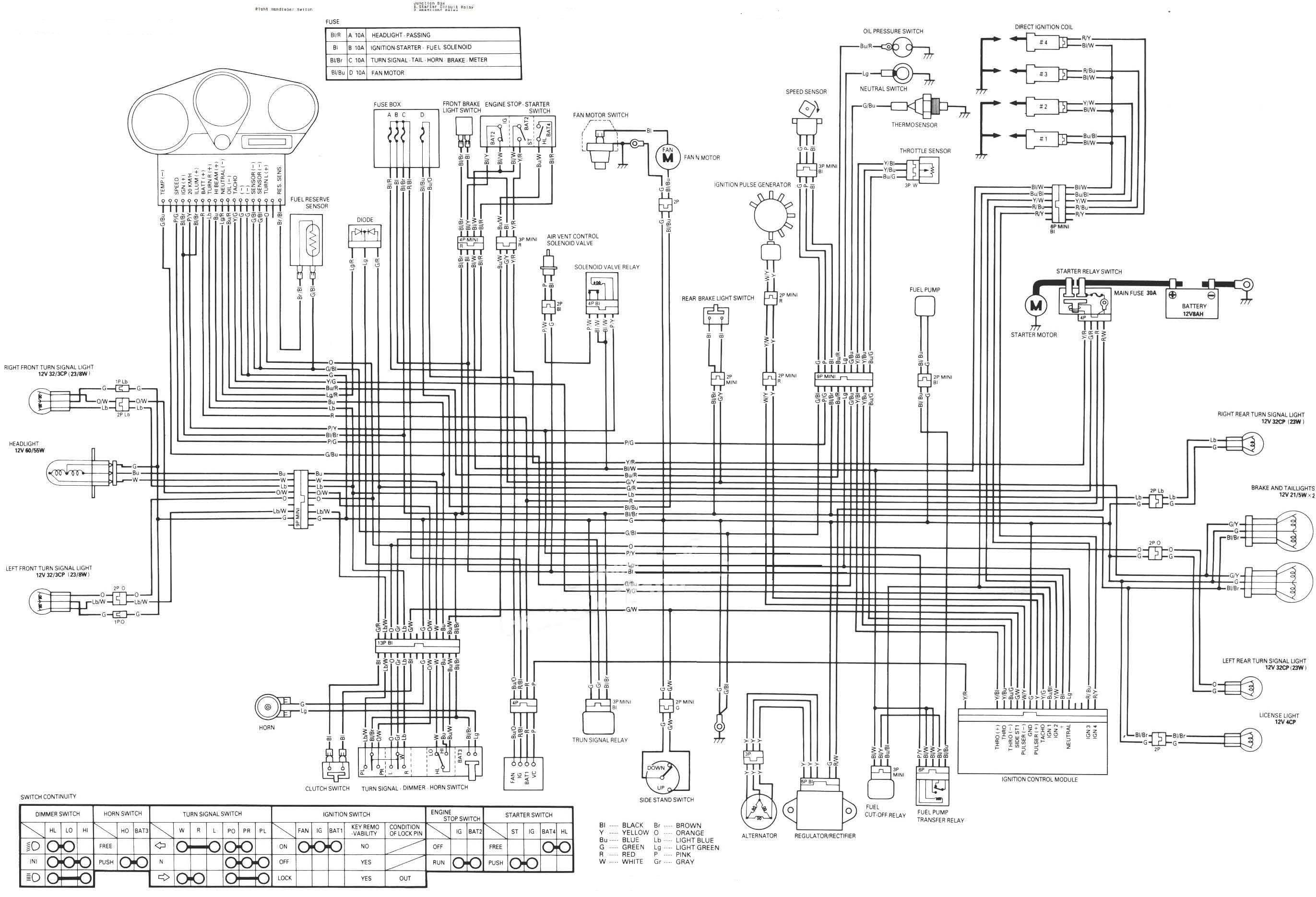 kubota zd21 wiring diagram for granny square crochet stitch b5200 circuit maker