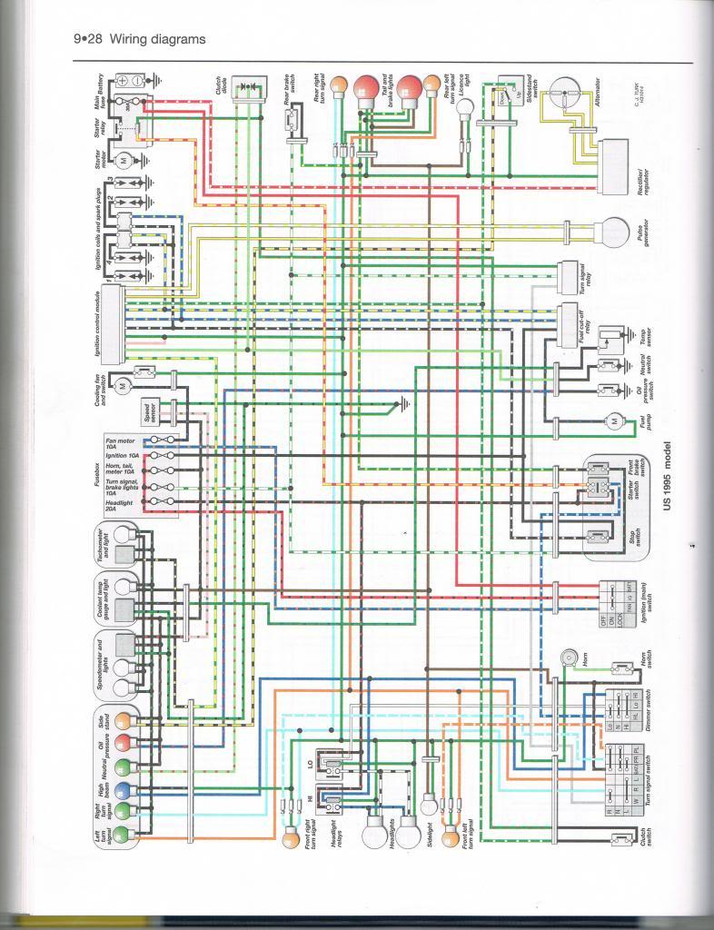 Cbr900rr Wiring Diagram Online Honda Goldwing 1800 Simple Site Cbr 900 Diagrams