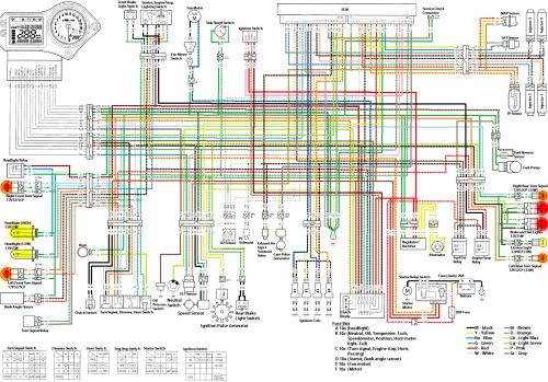small resolution of 25051d1442239738 jdm spec f4i 180kmph restriction f4i cbr600f2 cdi wiring diagram 5 pin 1992 xr600r
