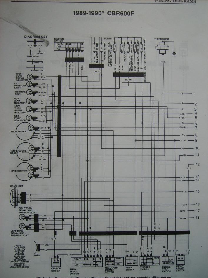 General Understanding Wiring Diagrams Job Work General Wiring Diagram