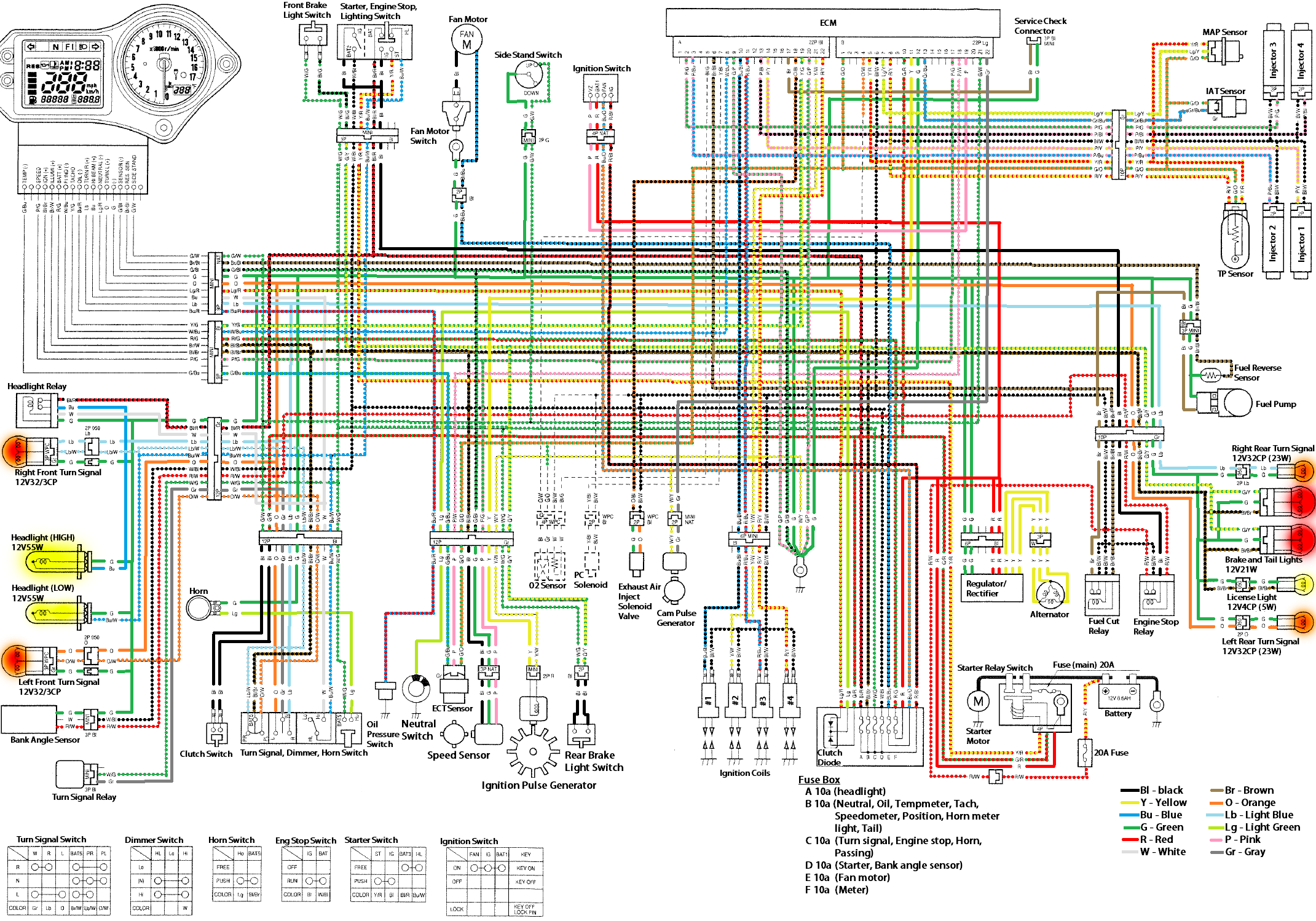rc51 cluster wiring diagram schematic diagram