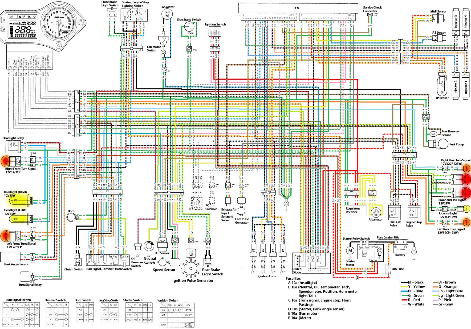 hight resolution of wiring harness diagram 05 honda cbr1000rr wiring diagram experthow to convert your jap cbr 1000rr to