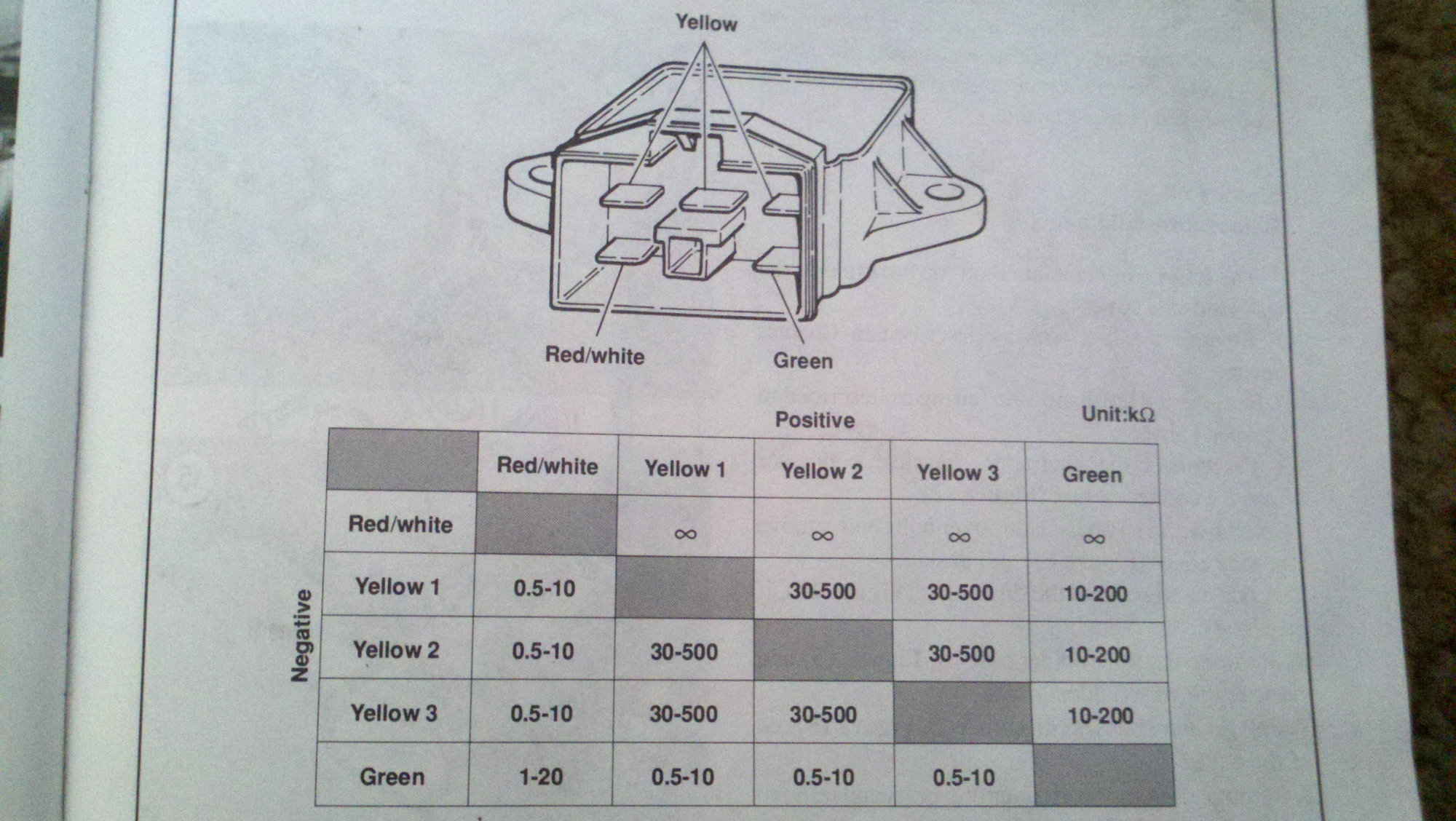 Honda Rectifier Diagram