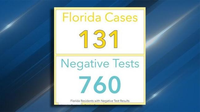 Interactive map of coronavirus cases in Florida | WPEC