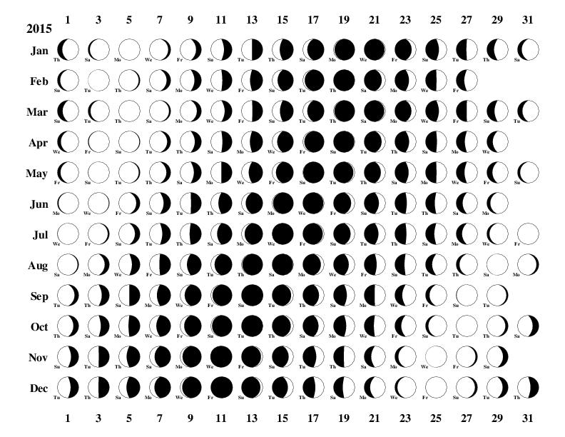 Printable Calendar With Moon Phases