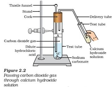 how to make hcl gas from salt