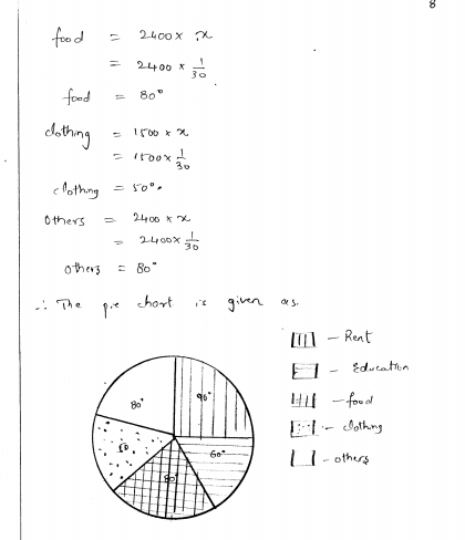 Data Handling-II pictorial representaion of data as pie