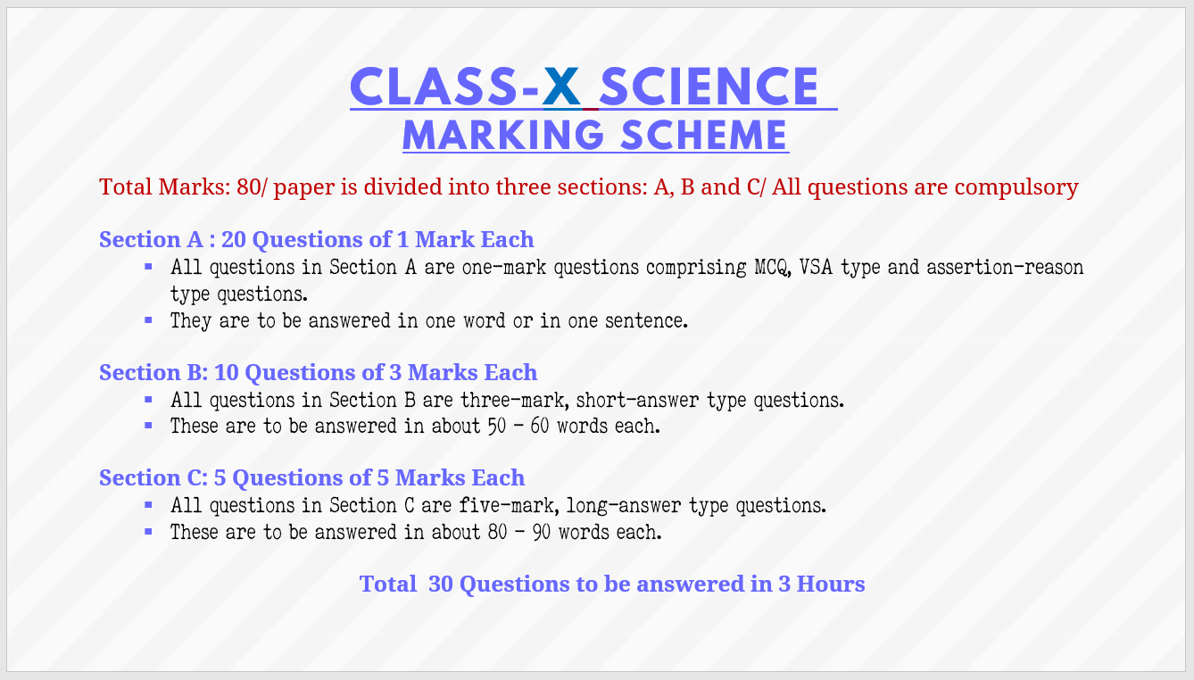 Class X Science Marking Scheme