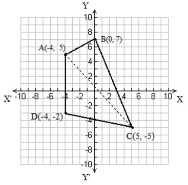 NCERT Solutions for Mathematics Class 11th Chapter 10