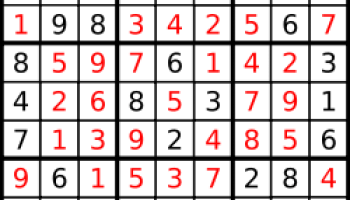 Class 12 CPP Project Ludo Game ( C++ Source Code) - Download