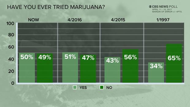 ever-tried-mj-poll.jpg