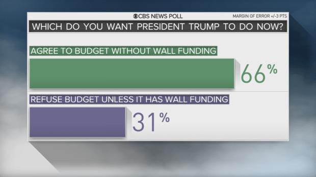1-trump-should-do-shutdown.png