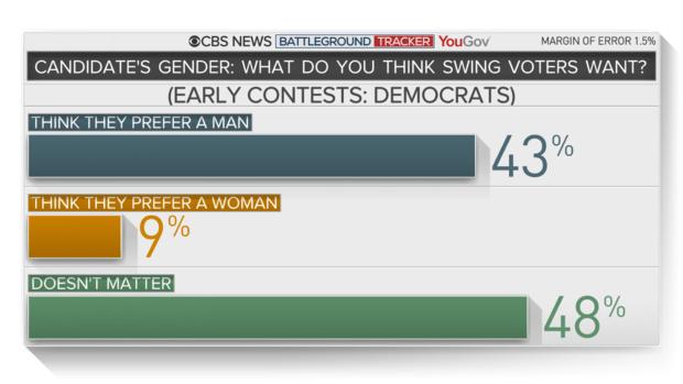 9023-swing-gender.png