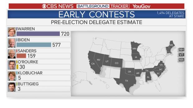 delegate-estimates.jpg