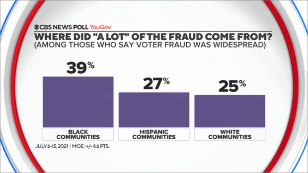 attribute-fraud-communities.png