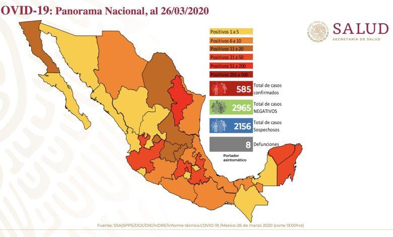 8 muertos y 585 casos confirmados de Covid-19 en México
