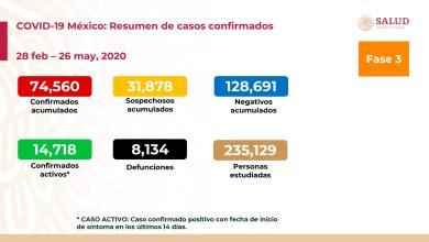 Photo of México: Suman 74,560 casos confirmados y 8,134 muertes por covid-19