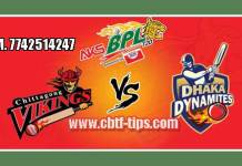 Eliminator Chittagong vs Dhaka 100% Sure Win Tips Non Cutting