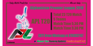 Who win today Nangarhar vs Paktia APL T20 Match