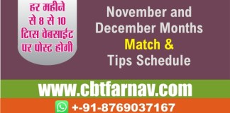 Whats is the winning chance Today match prediction 100% Sure Cricket win tips CBTF Today Cricket Match Winner Toss Session Lambi Pari Fancy Reports