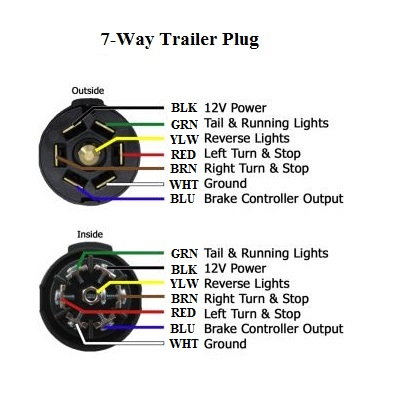 quality trailer wiring diagram  pietrodavicoit conductor