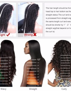 Therefore you may wish to order  little longer for curly or wavy textures accommodate the drawing up of hair and achieve full length also spicy  wig chart rh spicyhairgcartel