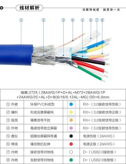 small resolution of usb 3 0 wire diagram wiring libraryfree shipping factory outlet 1 m usb extension line male