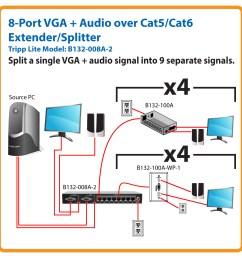 split a single vga audio signal into 9 signals [ 1200 x 1200 Pixel ]
