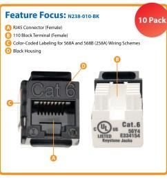 cat6 cat5e 110 style punch down keystone jacks black 10 pack [ 1200 x 1200 Pixel ]