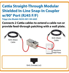 fully shielded coupler with 90 angled port connects cat6a cables [ 1200 x 1200 Pixel ]