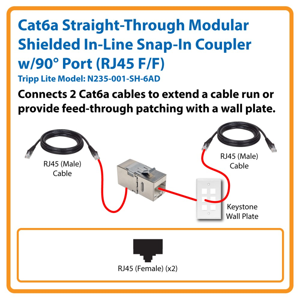 medium resolution of fully shielded coupler with 90 angled port connects cat6a cables