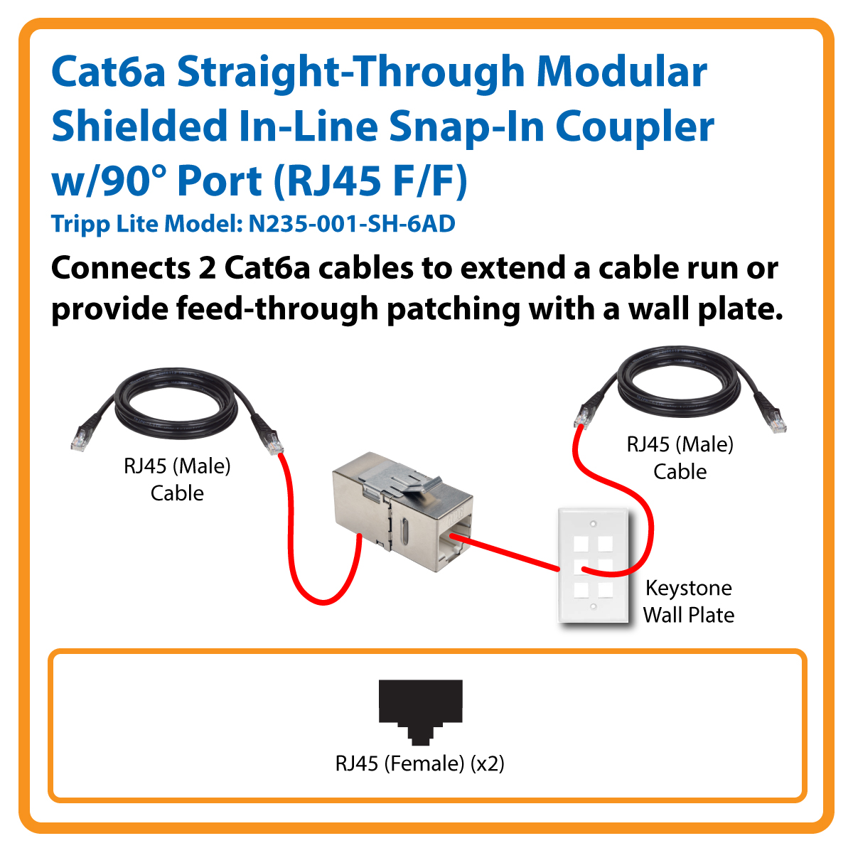 hight resolution of fully shielded coupler with 90 angled port connects cat6a cables