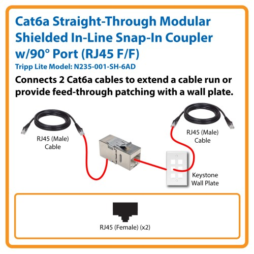 small resolution of fully shielded coupler with 90 angled port connects cat6a cables