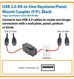 usb 3 0 all in one keystone panel mount coupler f f [ 1200 x 1200 Pixel ]