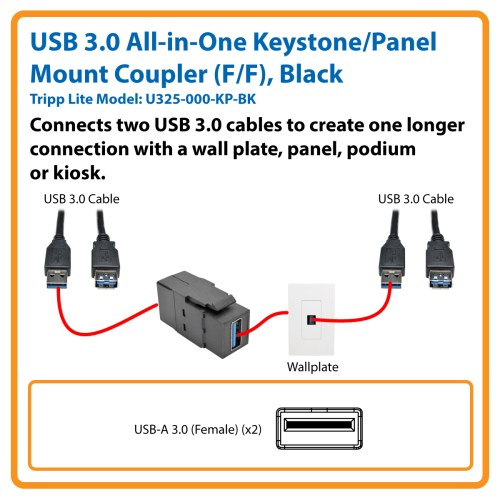 small resolution of usb 3 0 all in one keystone panel mount coupler f f
