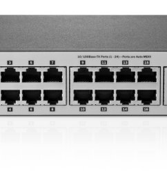 office depot 242g gigabit ethernet switch application diagram [ 5750 x 1895 Pixel ]