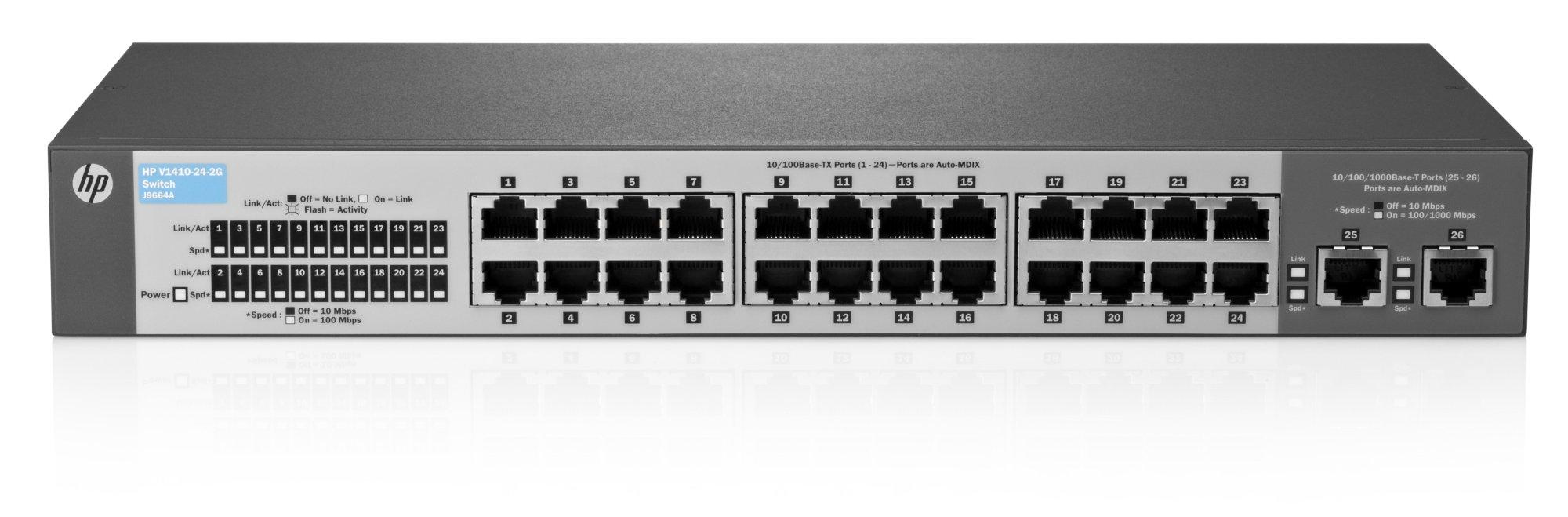 hight resolution of office depot 242g gigabit ethernet switch application diagram