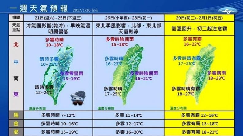 天氣圖表來了 一眼看懂春節天氣│TVBS新聞網