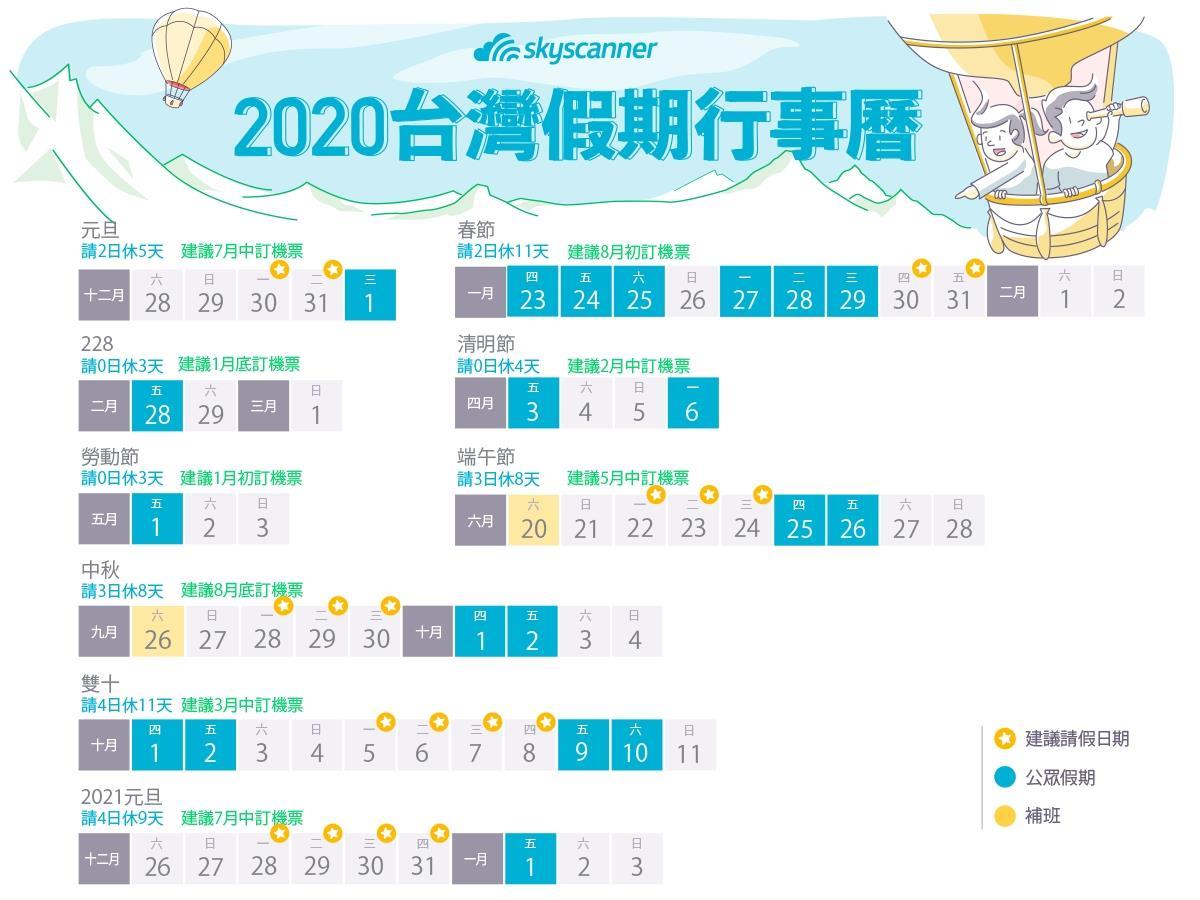 年假先劃休!2020春節「請2休11天」訂票撇步。提前3個月、機票7折入手 | 食尚玩家