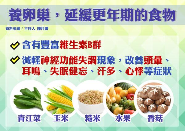 4/2《吃對食物讓你更青春》重點回顧 健康2.0