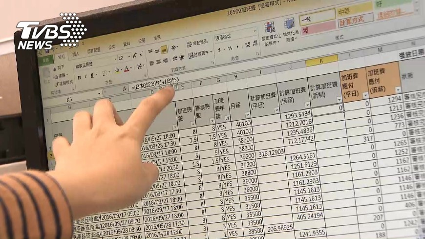 勞工必看!新勞基法23日上路 加班費這樣速算│TVBS新聞網